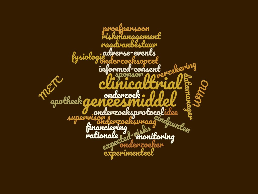 wordcloud kishan