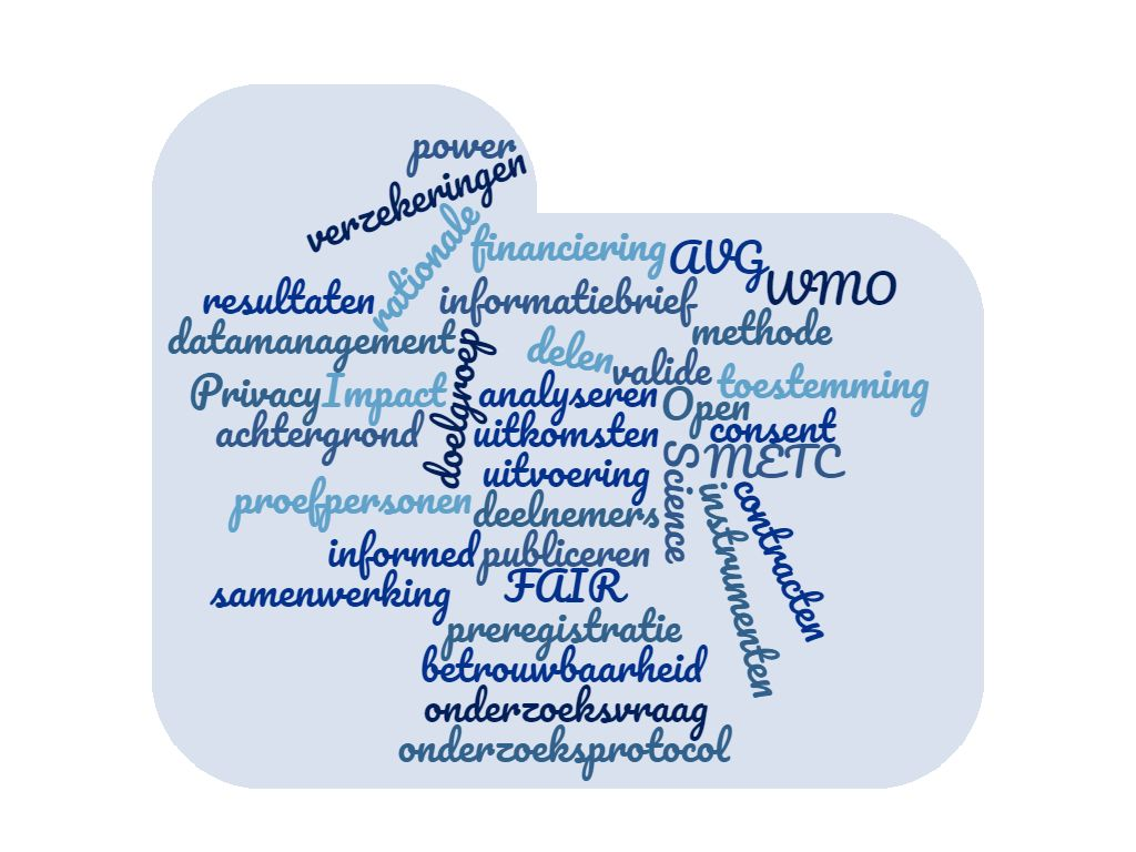 Word cloud eBROK - LD