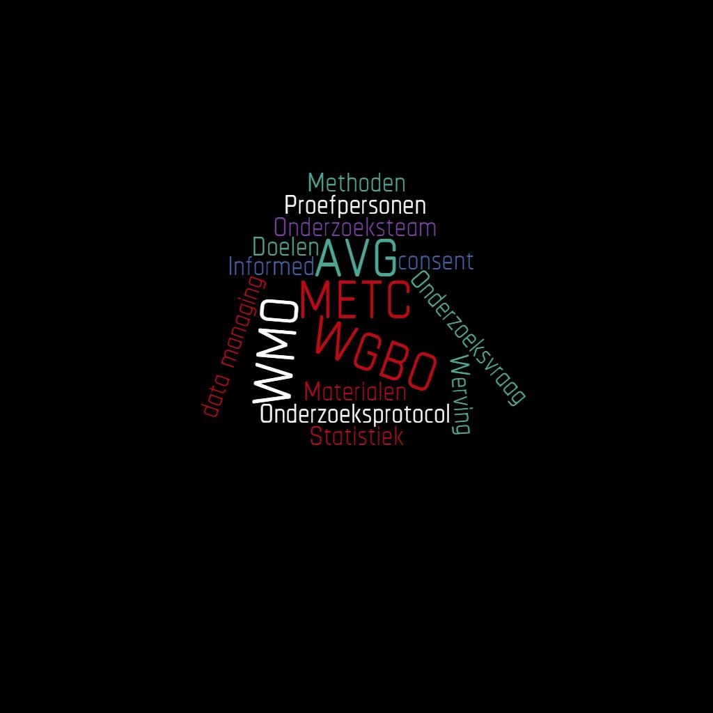 woordenwolk Ontwerp en uitvoering van onderzoek